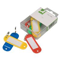 Avaimenperä, Q-Connect, -tuotekuva
